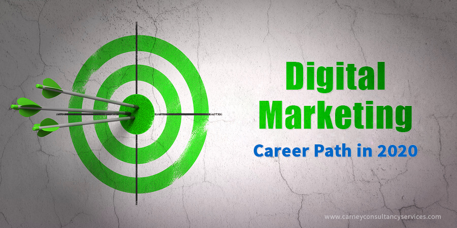 Digital-marketing-careers